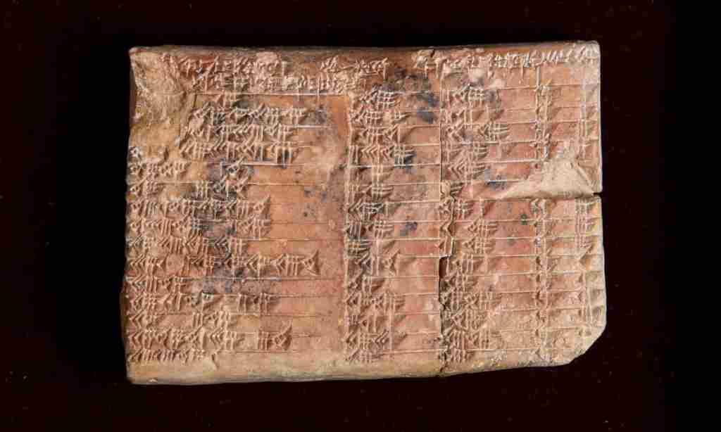 Mathematical secrets of ancient tablet unlocked after nearly a century of study | The Guardian